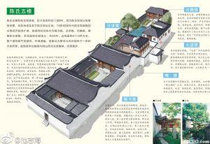 陈氏五楼(绘图:池志海)